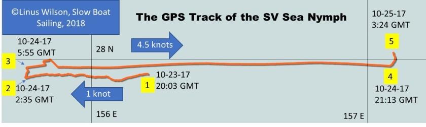 GPSnew